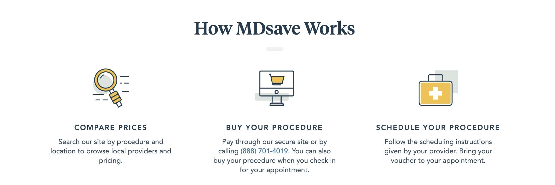 How MDsave Works